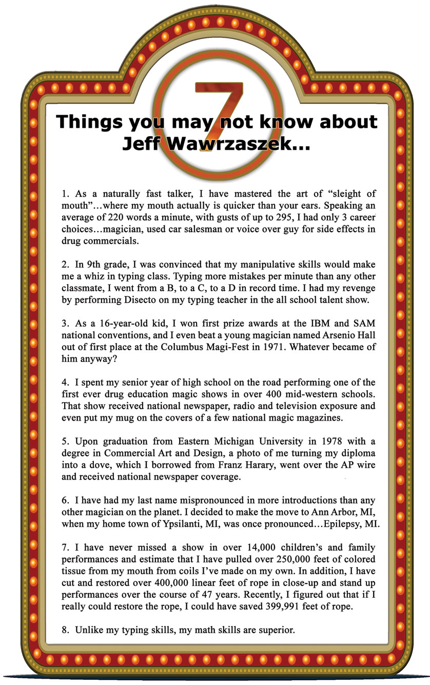 7 things you may not know about Jeff Wawrzaszek